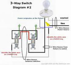 leviton motion sensor light switch  home and furnitures reference leviton motion sensor light switch way switch wiring diagram further leviton 3 way switch wiring