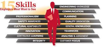 Skills Employers Look For Understanding What Employers Look For In Engineers Engineering