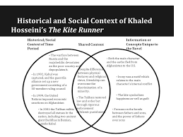 historical and social context of khaled hosseini s the kite runner  historical and social context of khaled hosseini s the kite runner historical social context of time