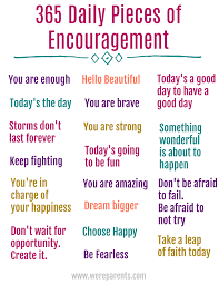 365 Daily Quotes Of Encouragement Were Parents