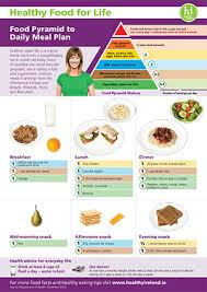 14 Uncommon Balanced Diet Chart Daily Routine