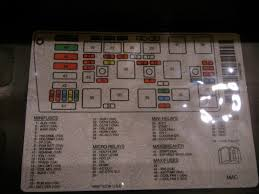 kenworth fuse panel diagram kenworth image wiring 2000 cadillac sts fuse box 2000 wiring diagrams on kenworth fuse panel diagram