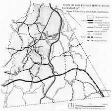 Future functional road classification see the image described above
