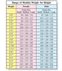 Weight Chart For Teenage Females How Much Should A 14 Year Old Big Boned Girl Weight Quora