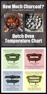 Dutch Oven Temperature Chart No More Guessing How Many