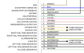 bmw can bus wiring diagram images wiring can bus diagram vw jetta wiring diagram