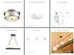 types of home lighting. Best Home: Impressing Types Of Ceiling Lights In 5 Creative Light Fixtures The Horssols Com Home Lighting E