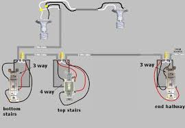 way light switch wiring image wiring diagram 3 way dimmer switch wiring diagram variations wiring diagram on 4 way light switch wiring