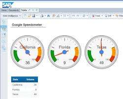 Google Gauge Chart Example How To Build A Custom Elements Service For Sap Web