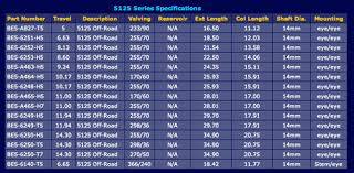 Shocks By Length Chart Raise Rear Shock Mounts Toyota 4runner Forum Largest