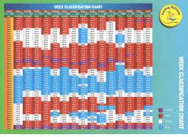 Club Mahindra Season Chart 2017 Club Mahindra Sterling 2012 2013 Pricelist And Season Chart