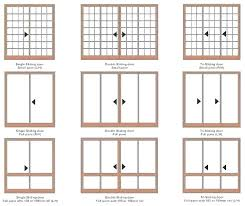 interior closet door sizes standard door size exterior door size standard sliding door sizes standard sliding interior closet door sizes