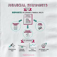 financial statement financial statements napkin finance