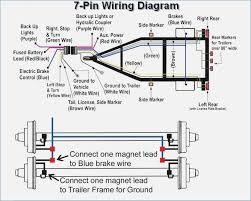 pin trailer plug wiring diagram on ford 7 prong trailer plug wiring palomino pop up wiring diagram lighting