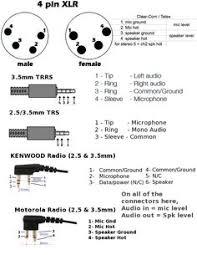 trs wiring diagram wiring diagrams mashups co 4 Pin Xlr Wiring Diagram pin xlr wiring diagram 4 wiring diagrams cars, wiring diagram 4 pin xlr balanced wiring diagram