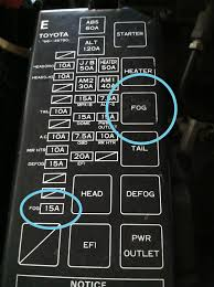 toyota corolla check engine light buxforex com toyota tundra fog light fuse locations