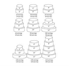 Cake Chart Party Servings 3 Top Tips For Choosing A Wedding Cake Size Sarahs Stands