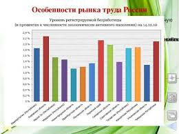 Рынок труда дипломная работа try watching this video on com or enable javascript if it is disabled in your browser
