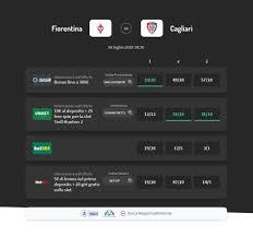 Pronostico Fiorentina - Cagliari risultato esatto 2020 - Quote