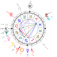 Usher Natal Chart Astrology And Natal Chart Of Cleo Usher Born On 1927 10 24