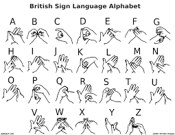 Bsl Sign Language Alphabet Sheet Alphabet Image And Picture