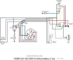 vespa vnb wiring diagram vespa image wiring diagram modern vespa ac horn button on the handlebar switch role in on vespa vnb wiring diagram
