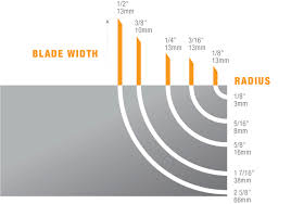 Bandsaw Blade Selection Chart Bandsaw Blade Selection For Contour Cutting Blade Serpent Blog