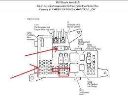 honda civic fuse box problem honda wiring diagrams