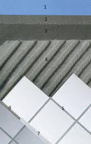 Kelleraußenwand abdichten mit der anleitung von hornbach: Dusche Abdichten Mit Dichtschlammen Flussigfolie Und Abdichtbahn
