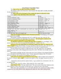 Active Passive Voice Rules Chart