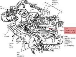 similiar chevy lumina engine diagram keywords 98 chevy s10 fuse box diagram on 97 chevy lumina fuse box diagram