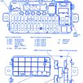 honda del sol 1997 engine control fuse box block circuit breaker honda del sol 1992 ignition switch fuse box block circuit breaker diagram