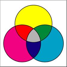 Art Venn Diagram Clip Art Venn Diagram 3 Zone Color 1 Unlabeled I Abcteach Com