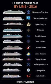 Royal Caribbean Cruise Ship Size Chart Top 10 Largest Cruise Ships In The World Cruise Prices