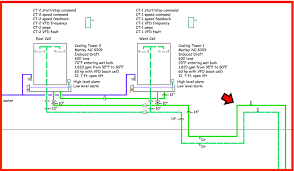 commissioning hvac systems lessons learned commissioning a condenser water system part 2 putting the clues