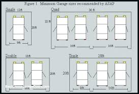 what is the standard size of a 2 car garage 2 car garage door size size