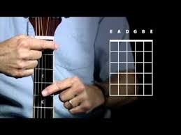 How To Read Guitar Chord Charts Acoustic Guitar Lessons