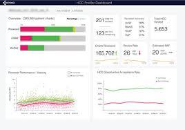 Meet The Ibm Watson Health Competitor Turning Elusive Data