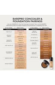 Barepro Stick Concealer
