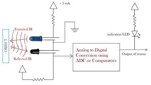 component diode diagram diode wiring diagram led diode diagram ir photo diode sensor for electronics laser diagram basic block diagram diode diagram