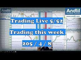 Dow Jones Futures Live Chart Live Trading Dow Jones Futures And Dax Futures Scalping 5