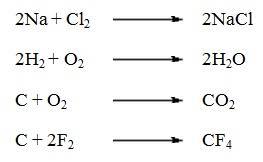 Chemical Bonding and Valence   Homework Help   Assignment Help     TutorsGlobe