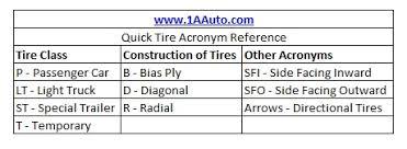 Tire Size Guide 1a Auto