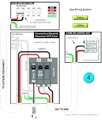 electrical panel sizes electrical sub panel sizes electrical panel electrical panel sizes amp service wire