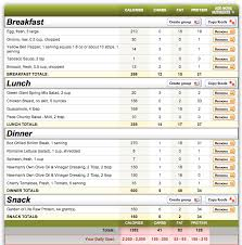 Diet Chart For Bangladeshi Girl 1300 Low Carb Diet Plan For 7 Days Planned It Out With
