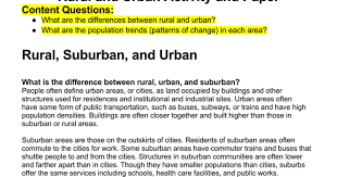 rural and urban activity and paper google docs